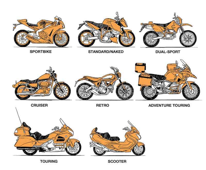 motowish-bike-types