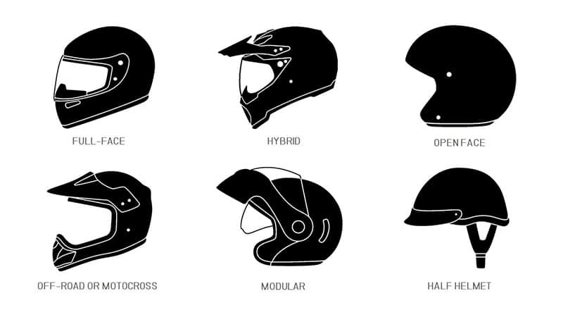 หมวกกันน็อคแบบไหน ที่ใช่สไตส์คุณ? | MOTOWISH 136