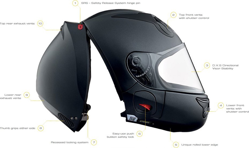 Vozz ปฎิวัติวงการออบแบบหมวกกันน็อค ปล่อย RS 1.0 หมวกเปิดจากด้านหลัง | MOTOWISH 138