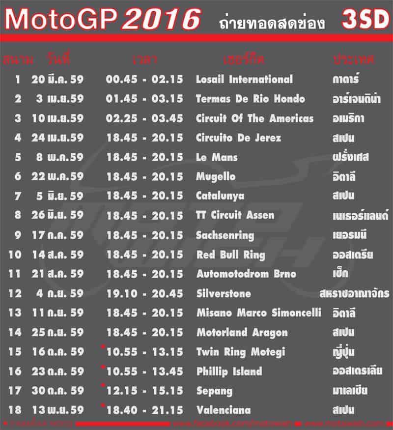 MotoGP-2016-3SD