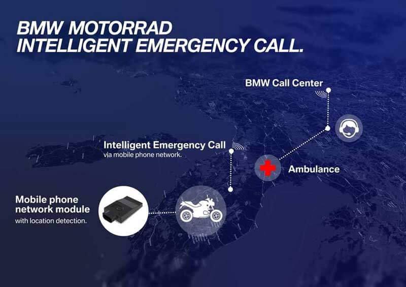 BMW เผยระบบช่วยเหลือฉุกเฉินอัจฉริยะ เกิดอุบัติเหตุปุ๊ป โทรขอความช่วยเหลือปั๊บ   MOTOWISH 49