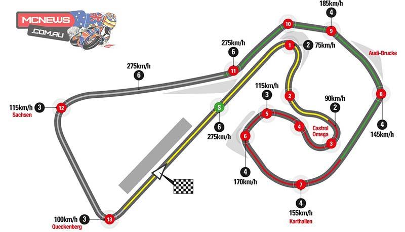 MotoWish-sachsenring-circuit