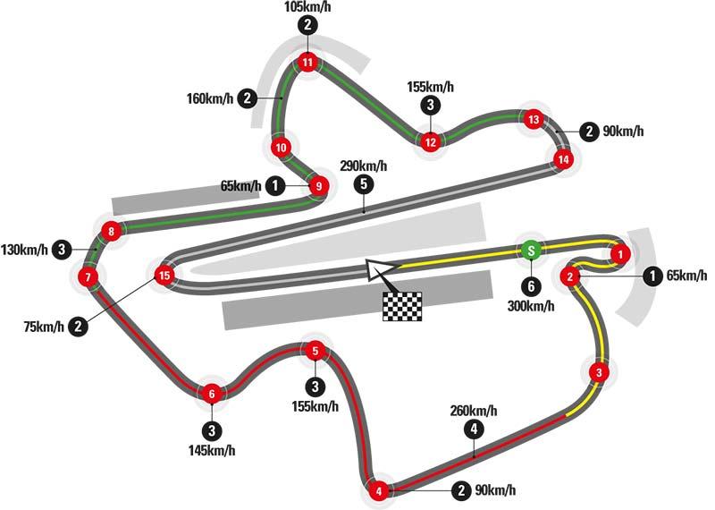 MotoWish 2016 MotoGP Sepang Circuit Speed - ตารางเวลาถ่ายทอดสด MotoGP สนามที่ 17 Sepang Circuit ศึกนี้ตัดสินแชมป์โลกหรือไม่ !!! - ตารางเวลาถ่ายทอดสด MotoGP 2017 สนามที่ 17 สนามเซปัง เซอร์กิต ประเทศมาเลเซีย ความเข้มข้นของการแข่งขันสนามที่จะมาถึงนี้ ระดับความเดือดและการปะทะคงถึงจุดไคลแมกซ์อย่างแน่นอน กับการแย่งชิงดีกรีความเป็นแชมป์โลกปี 2017