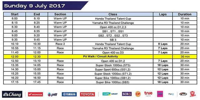 ชมการถ่ายทอดสดการแข่งขัน PTT BRIC Superbike 2017 สนามที่ 2 คลาสพันหัวแถวปะทะ 3 ค่ายยักษ์ | MOTOWISH 159