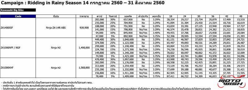 Kawaski-Price_List_Big_Motor_Sale_2017-4