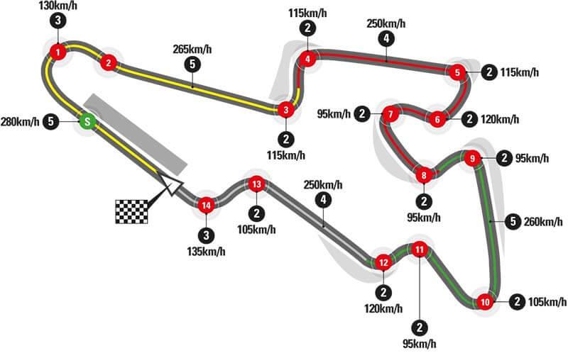 ตารางเวลาถ่ายทอดสด MotoGP 2017 สนามที่ 10 CzechGP ลุ้นเชียร์กันว่าทีมไหนจะได้ขึ้นโพเดียม | MOTOWISH 156