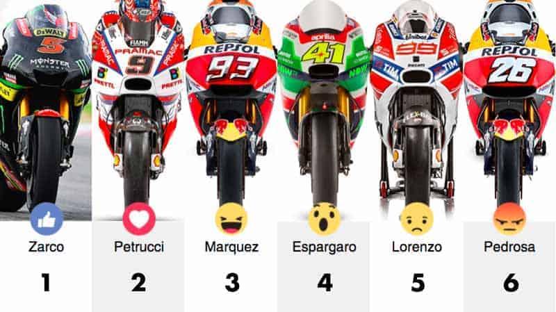 MotoWish MotoGP 2017 Round 15 Qualifying - อันดับออกสตาร์ท MotoGP สนามที่ 15 JapaneseGP จะเป็นอย่างไรเมื่อทีมรอง ขึ้นโพลทีมโรงงาน - อันดับออกสตาร์ท MotoGP 2017 รุ่นใหญ่สไลด์ฝน สนามที่ 15 JapaneseGP สนาม ทวิน ริง โมเตกิ ประเทศญี่ปุ่น สนุกกันอีกครั้งเมื่อทีมรองกดคันเร่งขึ้นโชว์ชิงโพลอันดับสตาร์ทจากทีมโรงงาน พรุ่งนี้มันส์แน่นอน!!!