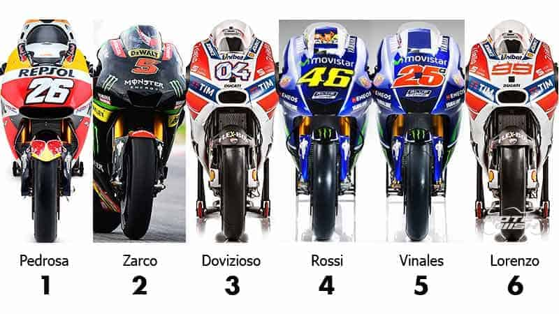 MotoWish MotoGP 2017 Round 17 Grid Start - อันดับออกสตาร์ท MotoGP สนามที่ 17 Sepang Circuit เปโดรซ่า ซาโก้ โดวิ ยึดกริดหัวแถว - อันดับออกสตาร์ท MotoGP 2017 สนามที่ 17 สนามเซปัง เซอร์กิต ประเทศมาเลเซีย หลังจากรอบควอลิฟายช่วงท้ายของการจับเวลาออกสตาร์ท เหล่าบรรดานักแข่งต่างกระหน่ำกดคันเร่งประหนึ่งตัวเองยังมีแต้มชิงแชมป์โลก สุดท้ายเป็น