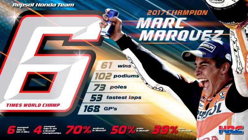 แข่งจบ ก็เริ่มทดสอบรถใหม่กันต่อ!! ชมตารางทดสอบรถ MotoGP ประจำปี 2017/2018 | MOTOWISH 44