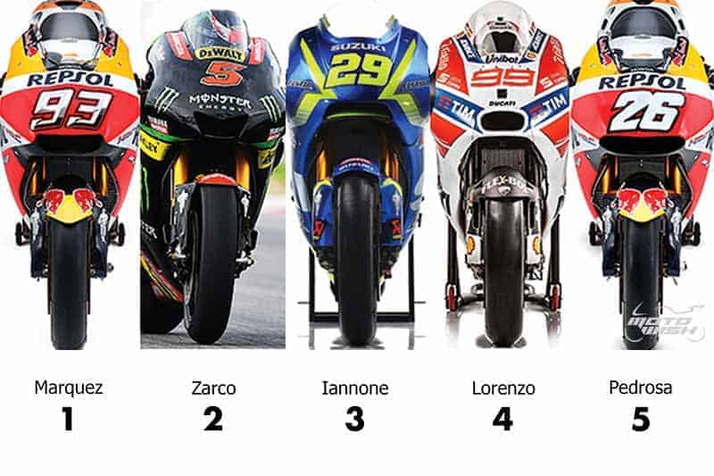 MotoWish-MotoGP-2017-Round-18-Grid-Start