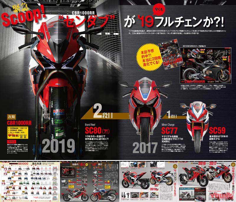 Honda-CBR1000RR-2019-1