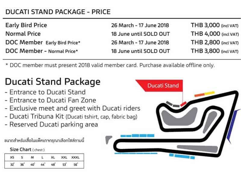 ตำแหน่ง Stand ที่นั่งสำหรับแฟนๆ Ducati MotoGP ในรายการ PTT Thailand Grand Prix 2018   MOTOWISH 35