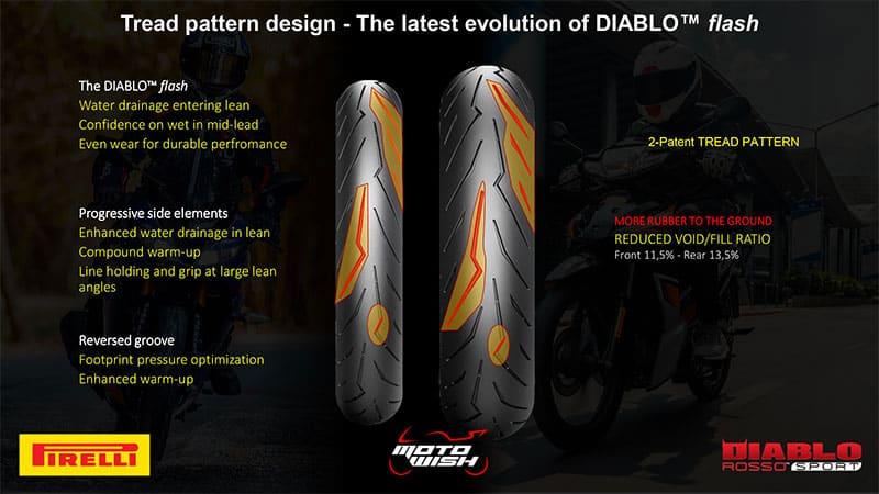 รีวิวยาง Pirelli Diablo Rosso Sport ถอดเทคโนโลยีความสุดจาก SUPERCORSA | MOTOWISH 44
