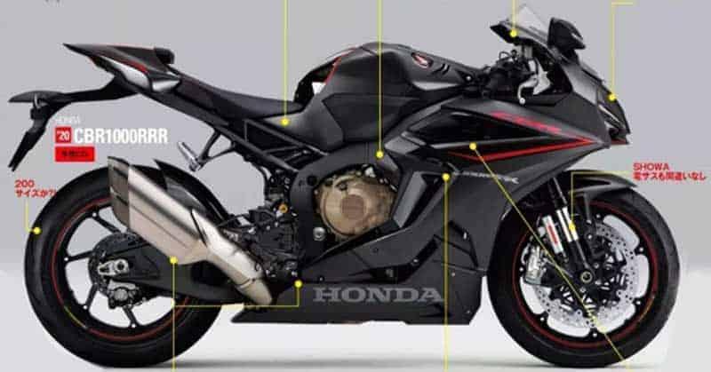 เผยภาพ Honda New CBR1000RRR ยกเครื่องใหม่ 210 แรงม้า ขนเทคโนโลยีโมโตจีพีใส่เต็มลำ | MOTOWISH 1