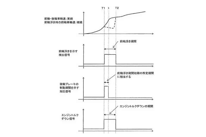 ล้ำไปอีก Yamaha YZF-R1 2020 มาพร้อมกับระบบชะลอเบรกหลังอัตโนมัติ   MOTOWISH 2