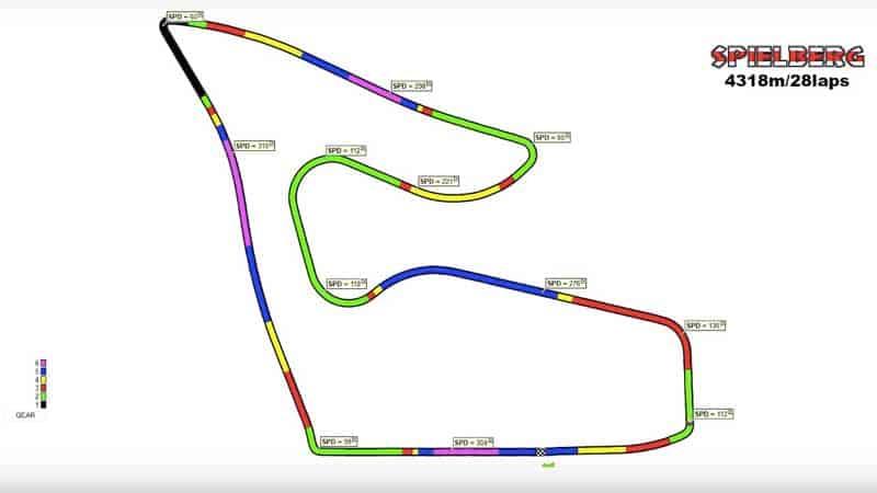 โปรแกรมเวลาพร้อมลิงค์ ถ่ายทอดสดการแข่งขัน MotoGP 2019 สนามที่ 11 AustrianGP | MOTOWISH 1