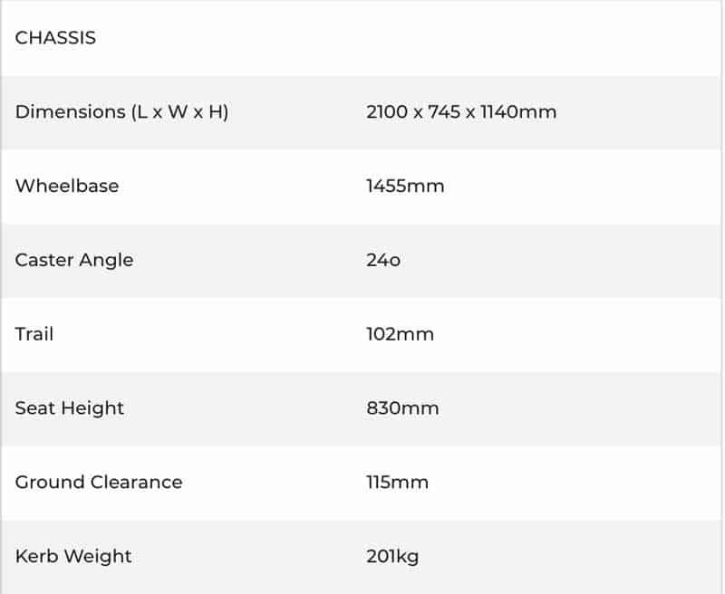 เผยโฉม All New Honda CBR 1000RR-R และ SP 2020 แรงม้าสูงสุดถึง 214 ตัว!! พร้อมรายละเอียด | MOTOWISH 13