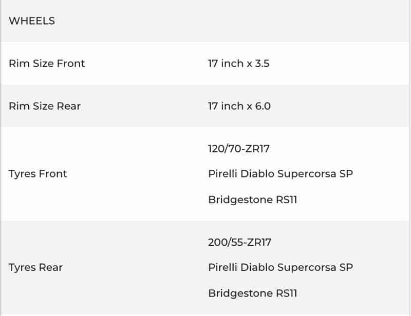 เผยโฉม All New Honda CBR 1000RR-R และ SP 2020 แรงม้าสูงสุดถึง 214 ตัว!! พร้อมรายละเอียด | MOTOWISH 14