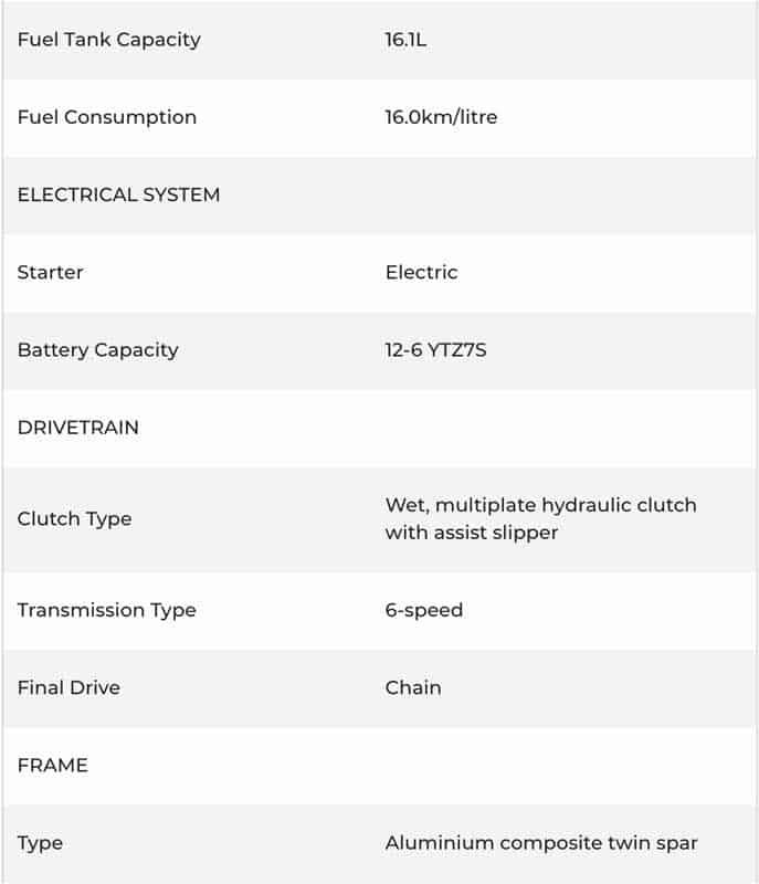 เผยโฉม All New Honda CBR 1000RR-R และ SP 2020 แรงม้าสูงสุดถึง 214 ตัว!! พร้อมรายละเอียด | MOTOWISH 16