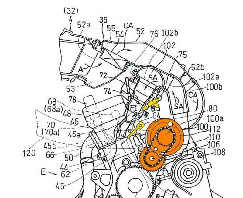Kawasaki เตรียมพัฒนาเครื่องยนต์ซูเปอร์ชาร์จ พร้อมระบบจ่ายน้ำมันหัวฉีดคู่ | MOTOWISH