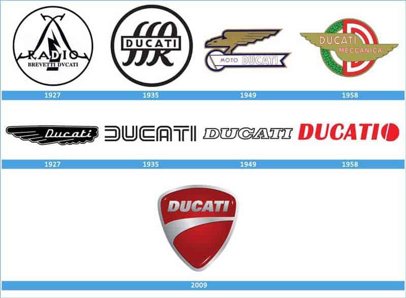 10 เรื่องราวของ Ducati ที่เหล่าสาวกควรรู้ | MOTOWISH 5