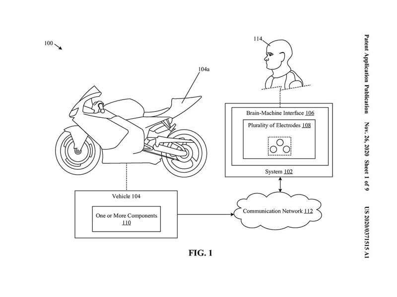 Honda-กำลังพัฒนาเทคโนโลยีตรวจจับคลื่นสมอง-เพื่อระบบความปลอดภัยในอนาคต