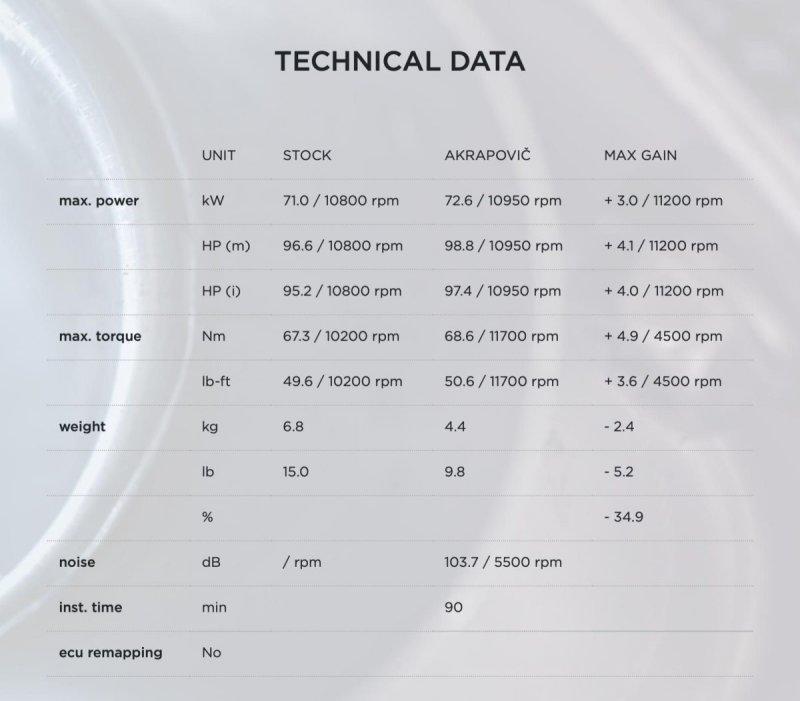 aprilia-rs-660-akrapovic-horsepower