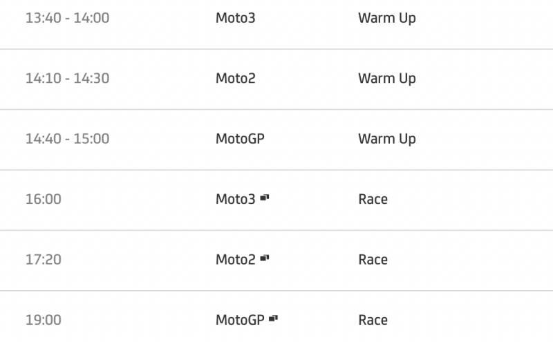 timetable motogp 2021 round 13 sunday