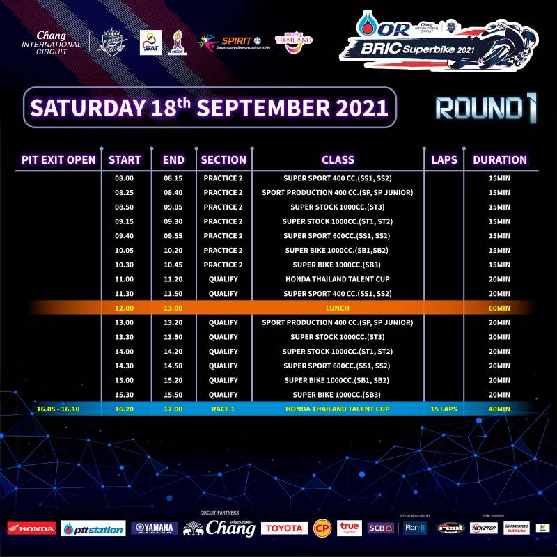 _timetable or bric superbike 2021 round1 -2