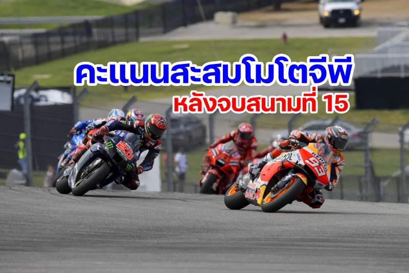 MotoGP 2021 World Standing after round 15-1
