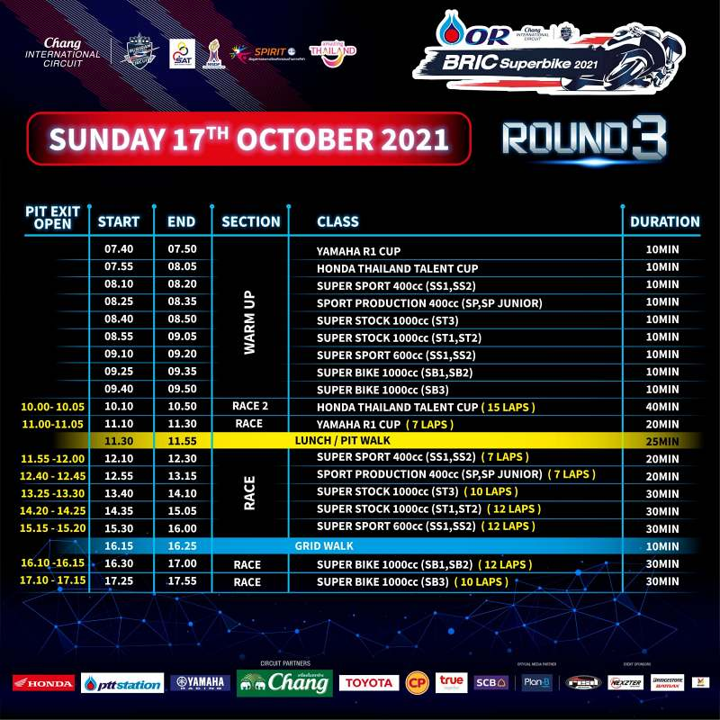 _timetable or bric superbike 2021 round 3-3